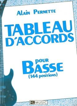 Tableau D' Accords Pour Basse 144 Positions laflutedepan